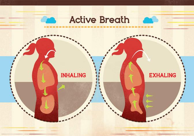Thở bằng bụng